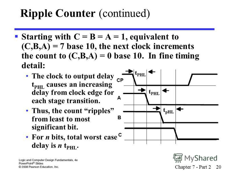 Chapter 7 - Part 2 20 Starting with C = B = A = 1, equivalent to (C,B,A) = 7 base 10, the next clock increments the count to (C,B,A) = 0 base 10. In fine timing detail: The clock to output delay t PHL causes an increasing delay from clock edge for ea