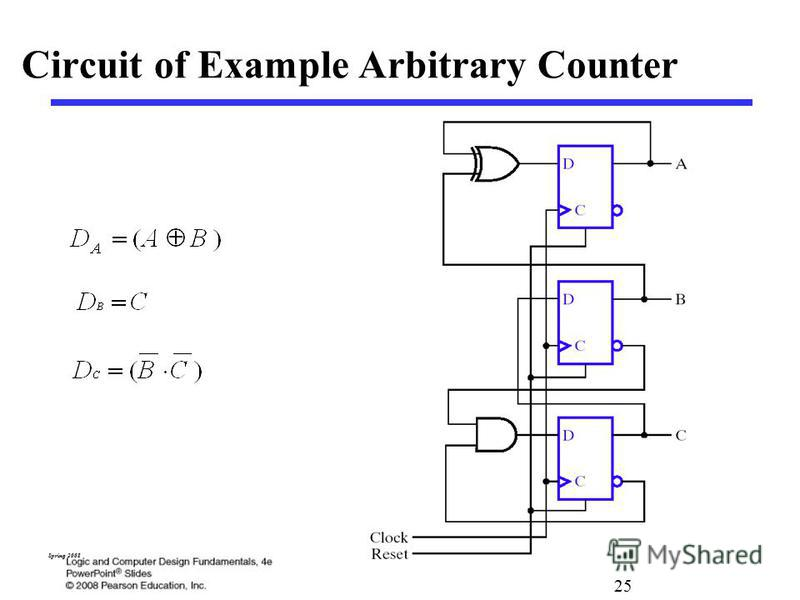 25 Spring 2008 Circuit of Example Arbitrary Counter