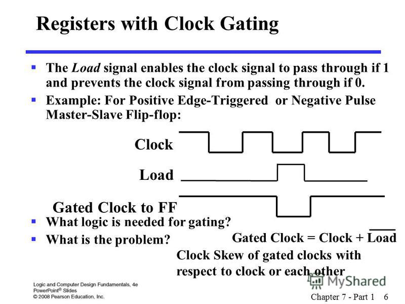 Chapter 7 - Part 1 6 Registers with Clock Gating The Load signal enables the clock signal to pass through if 1 and prevents the clock signal from passing through if 0. Example: For Positive Edge-Triggered or Negative Pulse Master-Slave Flip-flop: Wha