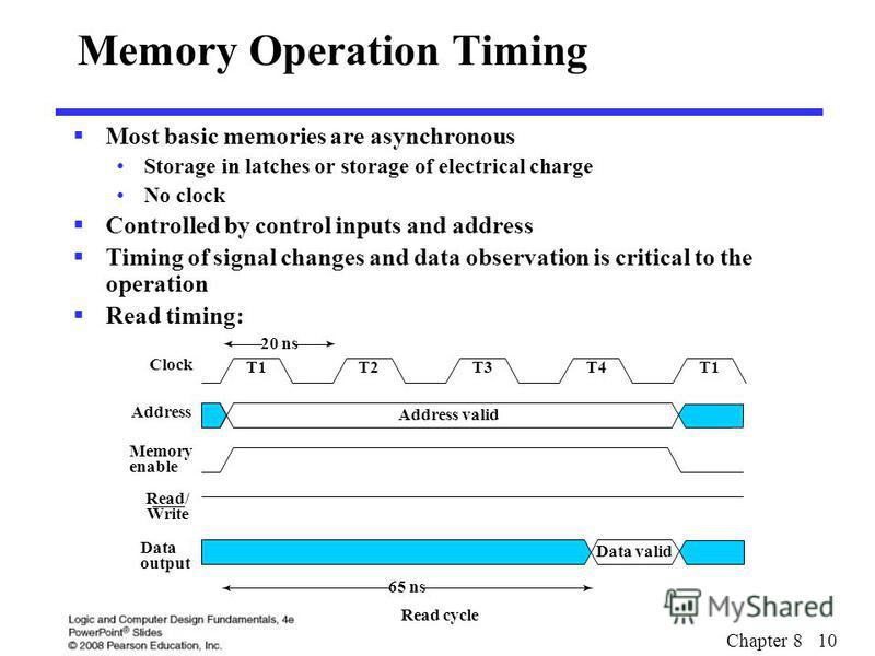 Chapter 8 10 Memory Operation Timing Most basic memories are asynchronous Storage in latches or storage of electrical charge No clock Controlled by control inputs and address Timing of signal changes and data observation is critical to the operation