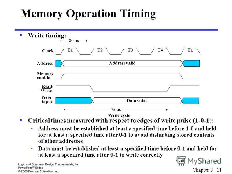 Chapter 8 11 Memory Operation Timing Write timing: Critical times measured with respect to edges of write pulse (1-0-1): Address must be established at least a specified time before 1-0 and held for at least a specified time after 0-1 to avoid distur