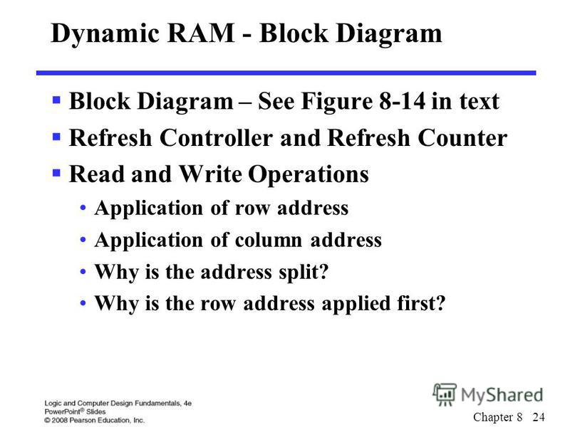 Chapter 8 24 Dynamic RAM - Block Diagram Block Diagram – See Figure 8-14 in text Refresh Controller and Refresh Counter Read and Write Operations Application of row address Application of column address Why is the address split? Why is the row addres