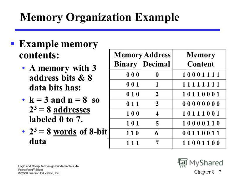 Chapter 8 7 Memory Organization Example Example memory contents: A memory with 3 address bits & 8 data bits has: k = 3 and n = 8 so 2 3 = 8 addresses labeled 0 to 7. 2 3 = 8 words of 8-bit data