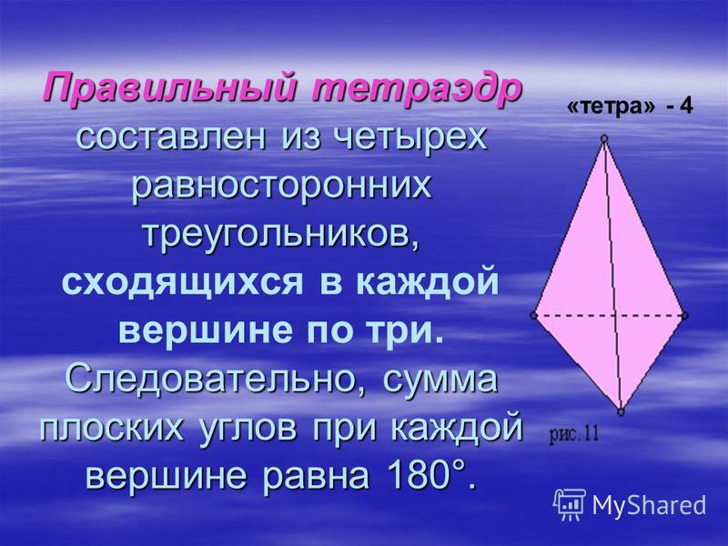 Правильный тетраэдр составлен из четырех равносторонних треугольников, Следовательно, сумма плоских углов при каждой вершине равна 180°. Правильный тетраэдр составлен из четырех равносторонних треугольников, сходящихся в каждой вершине по три. Следов
