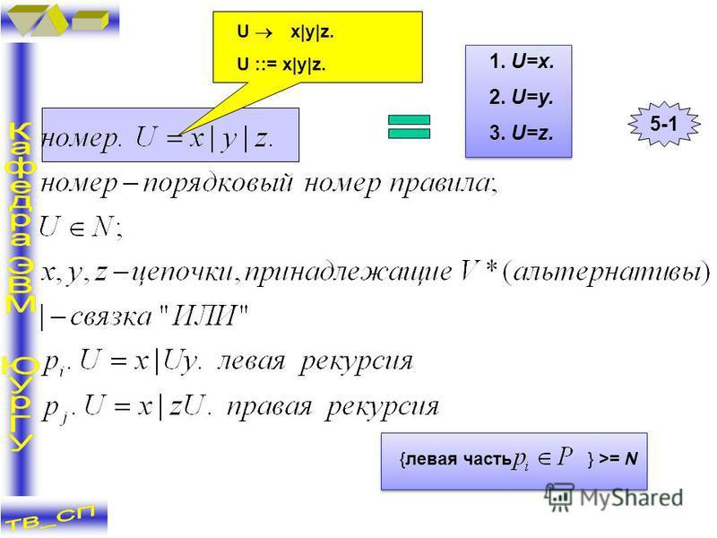 U x|y|z. U ::= x|y|z. {левая часть } >= N 1. U=x. 2. U=y. 3. U=z. 5-1