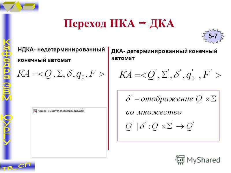 ПереходНКА ДКА ДКА- детерминированный конечный автомат НДКА- недетерминированный конечный автомат 5-7
