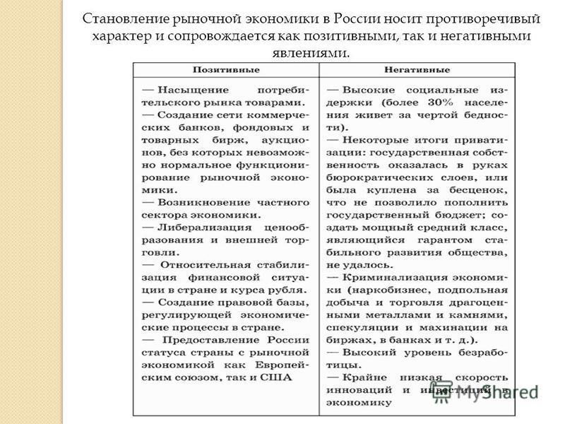 Становление рыночной экономики в России носит противоречивый характер и сопровождается как позитивными, так и негативными явлениями.