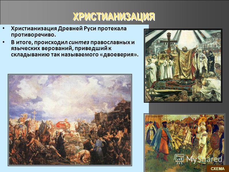 ХРИСТИАНИЗАЦИЯ Христианизация Древней Руси протекала противоречиво. В итоге, происходил синтез православных и языческих верований, приведший к складыванию так называемого «двоеверия». СХЕМА