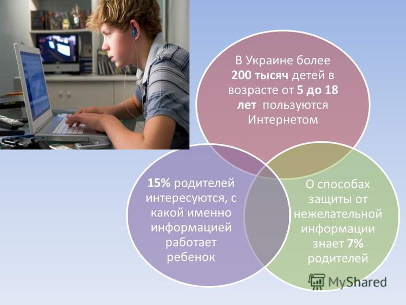 В Украине более 200 тысяч детей в возрасте от 5 до 18 лет пользуются Интернетом О способах защиты от нежелательной информации знает 7% родителей 15% родителей интересуются, с какой именно информацией работает ребенок