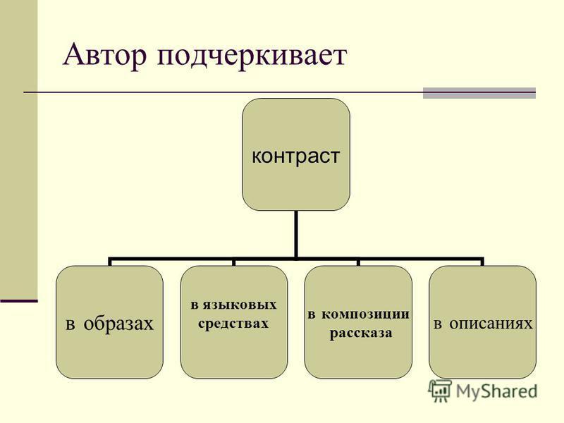 Автор подчеркивает контраст в образах в языковых средствах в композиции рассказа в описаниях