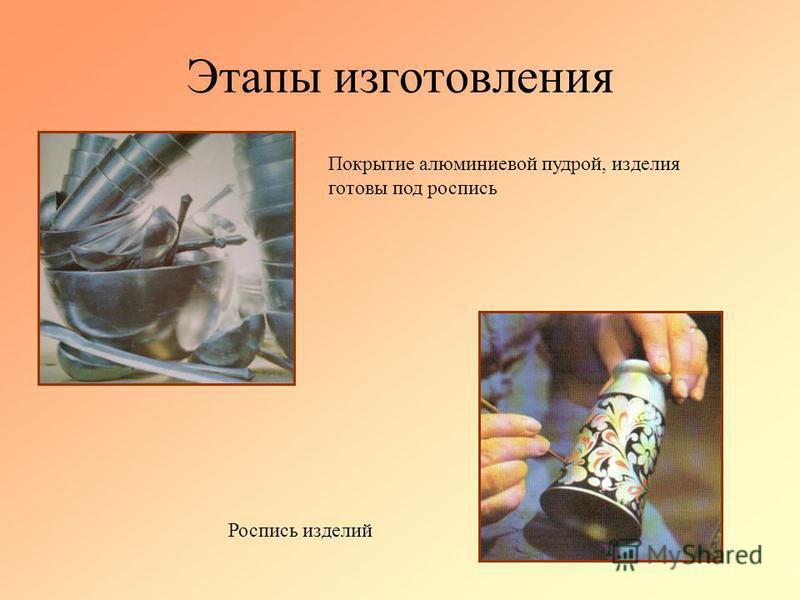 Этапы изготовления Покрытие алюминиевой пудрой, изделия готовы под роспись Роспись изделий