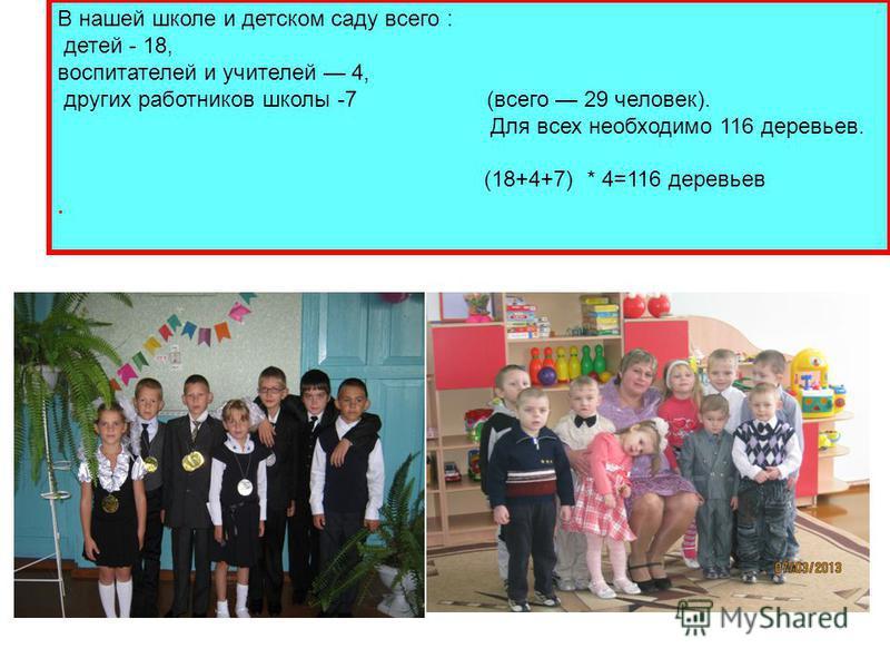 В нашей школе и детском саду всего : детей - 18, воспитателей и учителей 4, других работников школы -7 (всего 29 человек). Для всех необходимо 116 деревьев. (18+4+7) * 4=116 деревьев.