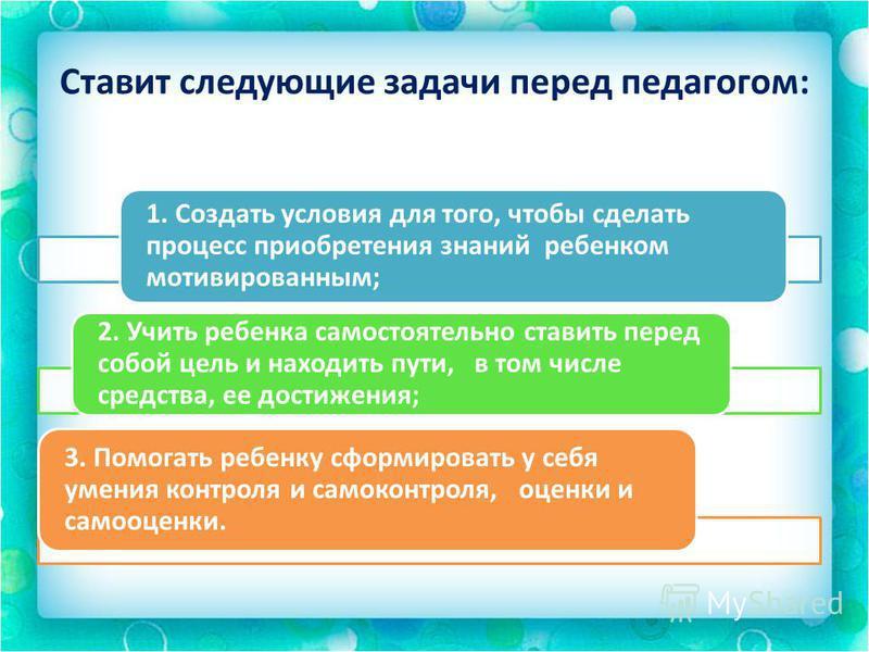 Ставит следующие задачи перед педагогом: 1. Создать условия для того, чтобы сделать процесс приобретения знаний ребенком мотивированным; 2. Учить ребенка самостоятельно ставить перед собой цель и находить пути, в том числе средства, ее достижения; 3.