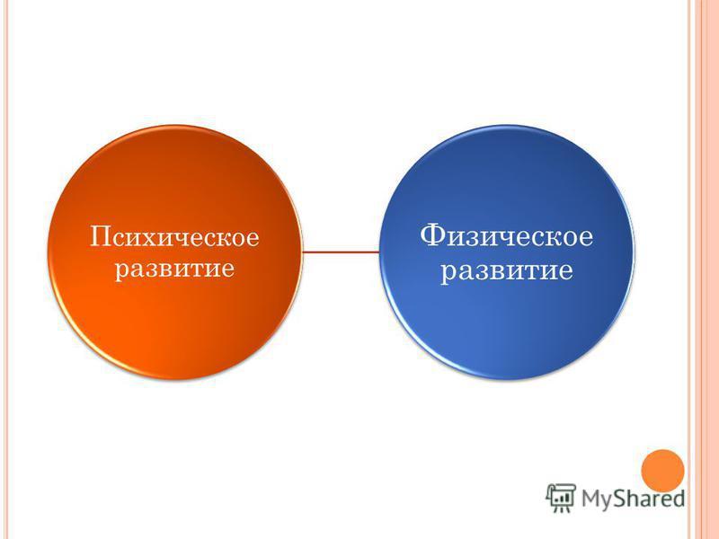 Психическое развитие Физическое развитие