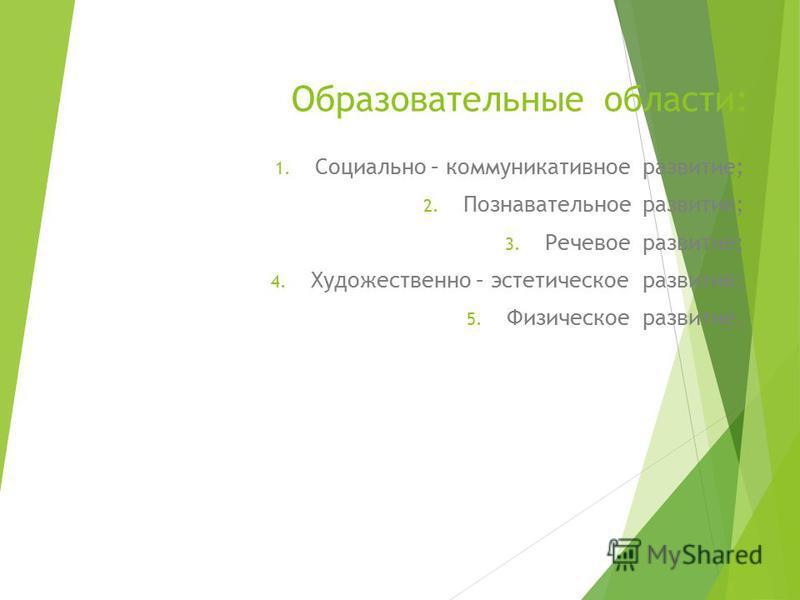 Образовательные области: 1. Социально – коммуникативное развитие; 2. Познавательное развитие; 3. Речевое развитие; 4. Художественно – эстетическое развитие; 5. Физическое развитие.
