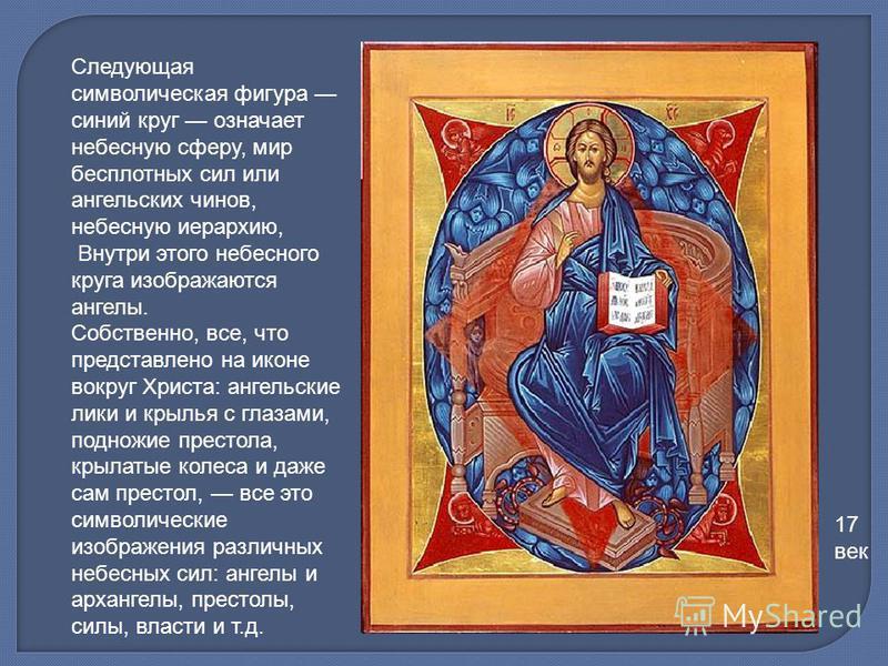 Следующая символическая фигура синий круг означает небесную сферу, мир бесплотных сил или ангельских чинов, небесную иерархию, Внутри этого небесного круга изображаются ангелы. Собственно, все, что представлено на иконе вокруг Христа: ангельские лики