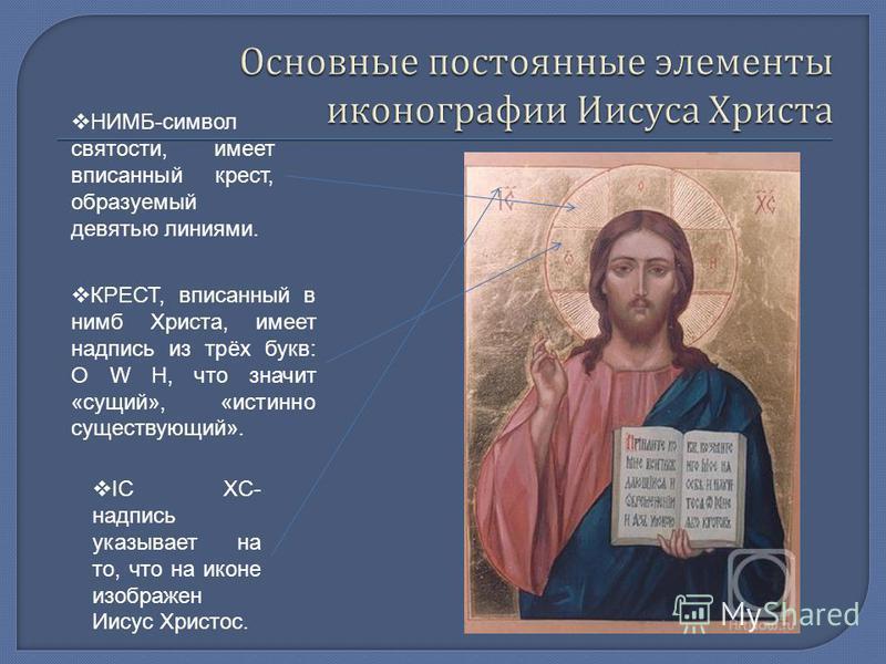 НИМБ-символ святости, имеет вписанный крест, образуемый девятью линиями. КРЕСТ, вписанный в нимб Христа, имеет надпись из трёх букв: O W H, что значит «сущий», «истинно существующий». IC XC- надпись указывает на то, что на иконе изображен Иисус Христ