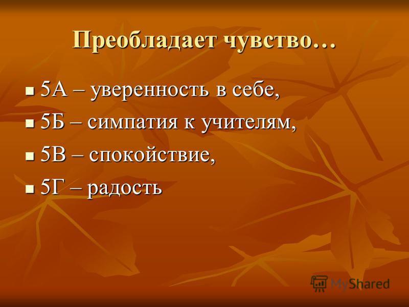 Преобладает чувство… 5А – уверенность в себе, 5А – уверенность в себе, 5Б – симпатия к учителям, 5Б – симпатия к учителям, 5В – спокойствие, 5В – спокойствие, 5Г – радость 5Г – радость
