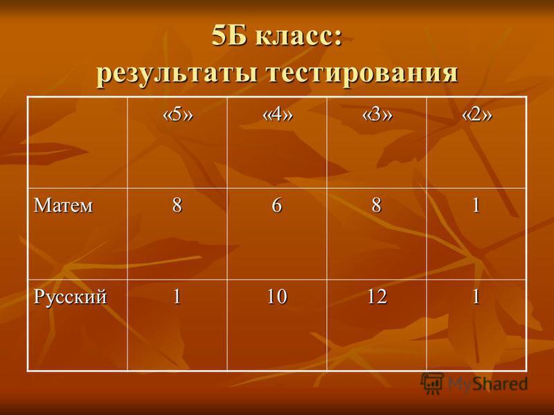 5Б класс: результаты тестирования «5»«4»«3»«2» Матем 8681 Русский 110121