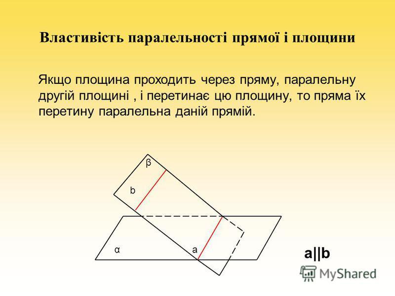 Властивість паралельності прямої і площини Якщо площина проходить через пряму, паралельну другій площині, і перетинає цю площину, то пряма їх перетину паралельна даній прямій. α β b a a || b