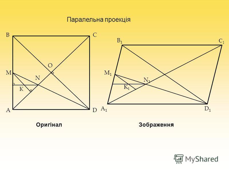 B A C D M O N К B1B1 K 1 A1A1 M1M1 N1N1 D1D1 C1C1 ОригіналЗображення Паралельна проекція