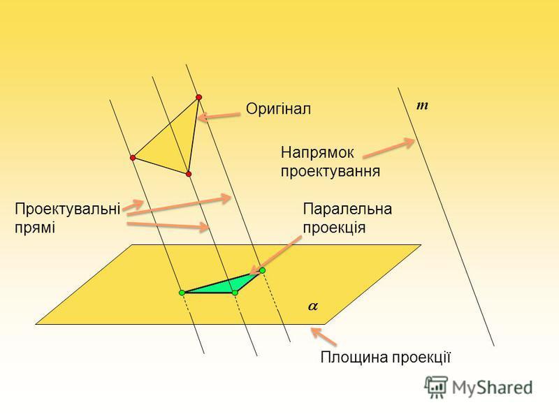 m Оригінал Паралельна проекція Напрямок проектування Площина проекції Проектувальні прямі