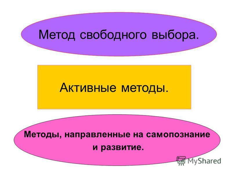 Активные методы. Метод свободного выбора. Методы, направленные на самопознание и развитие.