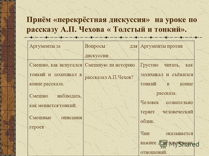 Приём «перекрёстная дискуссия» на уроке по рассказу А.П. Чехова « Толстый и тонкий». Аргументы за Вопросы для дискуссии Аргументы против Смешно, как испугался тонкий и захихикал в конце рассказа. Смешно наблюдать, как меняется тонкий. Смешные описани