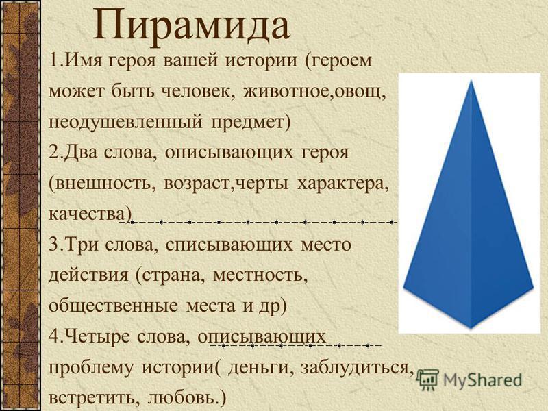 Пирамида 1. Имя героя вашей истории (героем может быть человек, животное,овощ, неодушевленный предмет) 2. Два слова, описывающих героя (внешность, возраст,черты характера, качества) 3. Три слова, списывающих место действия (страна, местность, обществ