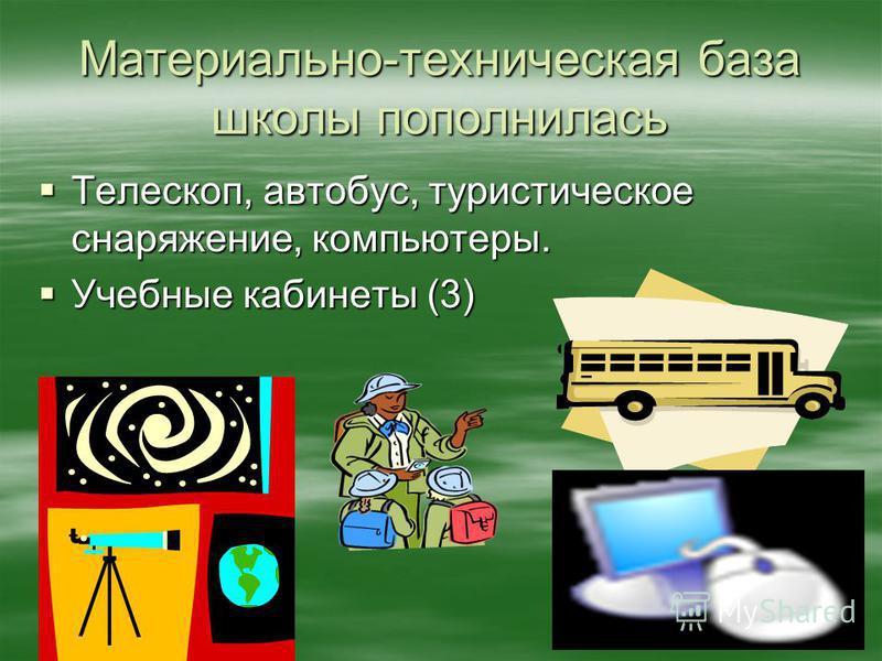 Материально-техническая база школы пополнилась Телескоп, автобус, туристическое снаряжение, компьютеры. Телескоп, автобус, туристическое снаряжение, компьютеры. Учебные кабинеты (3) Учебные кабинеты (3)