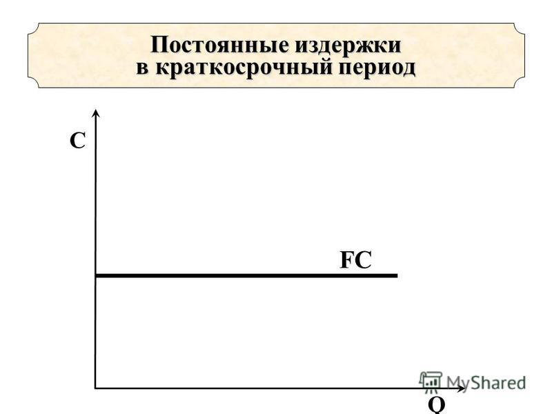 FCFC Q C Постоянные издержки в краткосрочный период