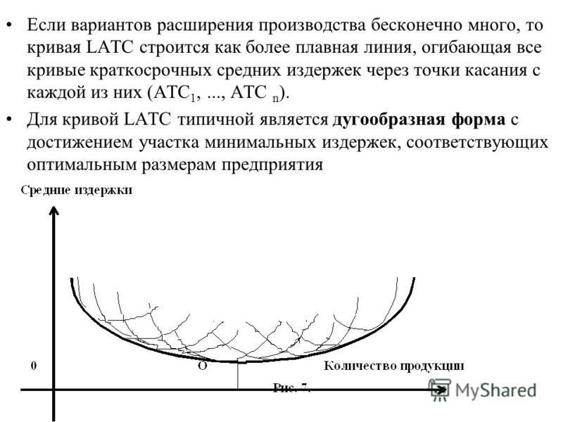 Если вариантов расширения производства бесконечно много, то кривая LATC строится как более плавная линия, огибающая все кривые краткосрочных средних издержек через точки касания с каждой из них (АТС 1,..., АТС n ). Для кривой LATC типичной является д