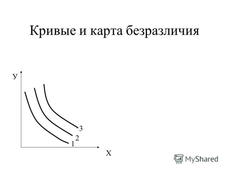 Кривые и карта безразличия У Х 1 2 3