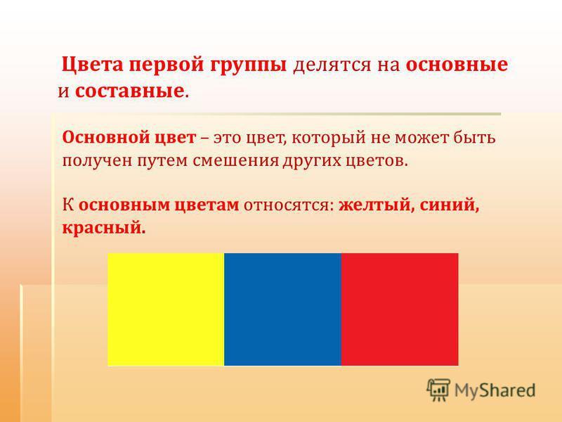 Цвета первой группы делятся на основные и составные. Основной цвет – это цвет, который не может быть получен путем смешения других цветов. К основным цветам относятся: желтый, синий, красный.