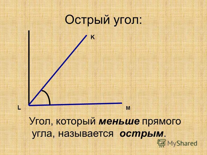 Острый угол: L K M Угол, который меньше прямого угла, называется острым.