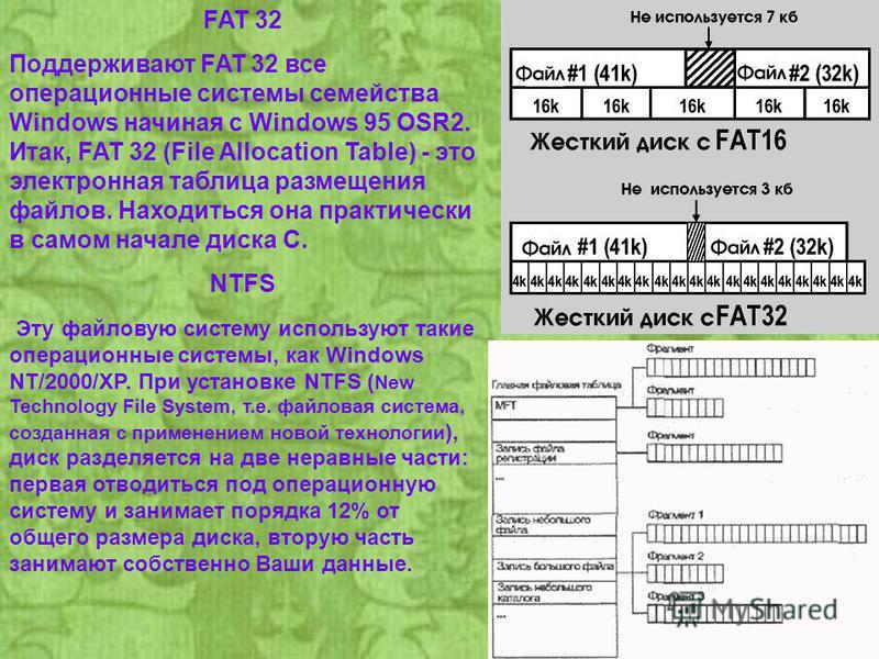 FAT 32 Поддерживают FAT 32 все операционные системы семейства Windows начиная с Windows 95 OSR2. Итак, FAT 32 (File Allocation Table) - это электронная таблица размещения файлов. Находиться она практически в самом начале диска С. NTFS Эту файловую си