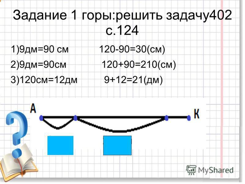 Задание 1 горы:решить задачу 402 с.124 1)9 дм=90 см 120-90=30(см) 2)9 дм=90 см 120+90=210(см) 3)120 см=12 дм 9+12=21(дм) см