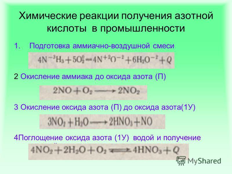Схема получения азотной кислоты Подготовка аммиачно- воздушной смеси Окисление аммиака до оксида азота (П) Окисление оксида азота (П) до оксида азота(1У) Поглощение оксида азота (1У) водой и получение азотной кислоты