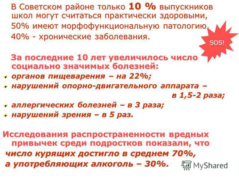 В Советском районе только 10 % выпускников школ могут считаться практически здоровыми, В Советском районе только 10 % выпускников школ могут считаться практически здоровыми, 50% имеют морфофункциональную патологию, 50% имеют морфофункциональную патол
