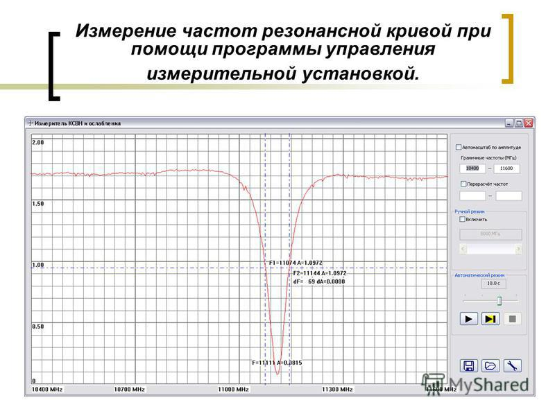 Измерение частот резонансной кривой при помощи программы управления измерительной установкой.