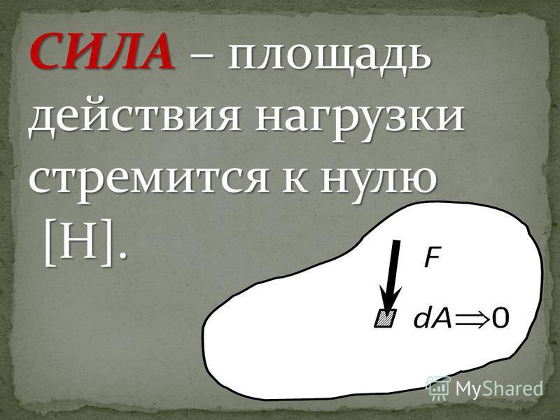 СИЛА – площадь действия нагрузки стремится к нулю [Н]. [Н].