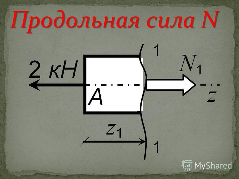 Продольная сила N