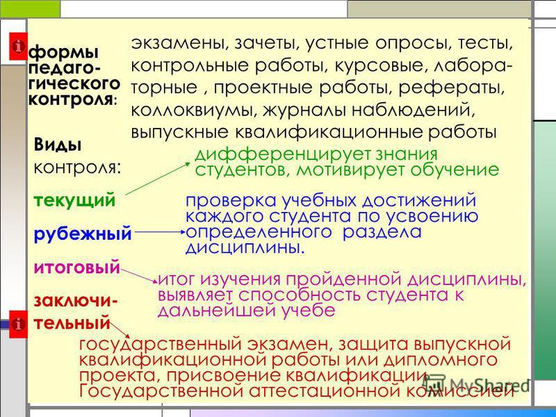 Презентация на тему Общие формы организации учебной деятельности  62 формы