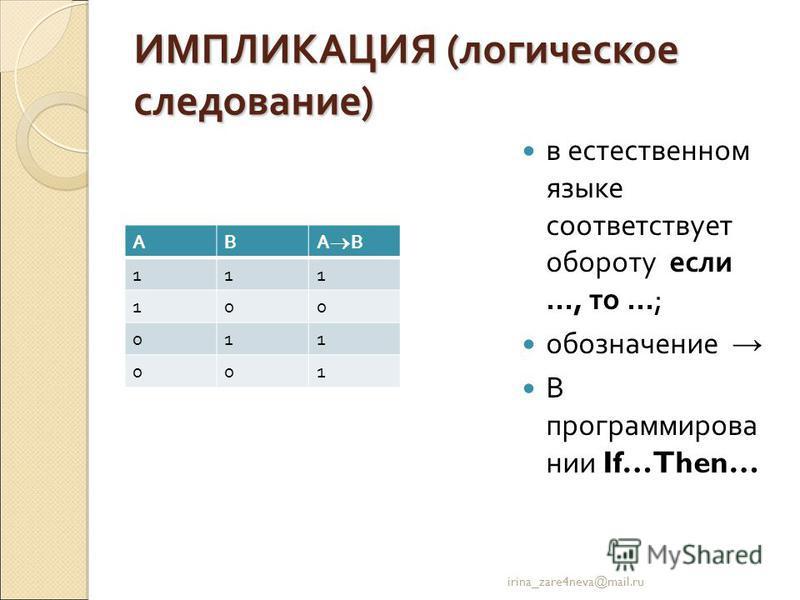 ИМПЛИКАЦИЯ (логическое следование) в естественном языке соответствует обороту если..., то...; обозначение В программировании If…Then… irina_zare4neva@mail.ru АВ А В 111 100 011 001