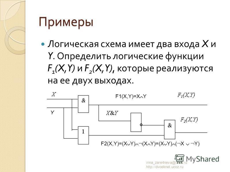 Логическая схема имеет два входа X и Y. Определить логические функции F 1 (X,Y) и F 2 (X,Y), которые реализуются на ее двух выходах. irina_zare4neva@mail.ru http://dvoeknet.ucoz.ru Примеры Y F1(X,Y)=X Y F2(X,Y)=(X Y) (X Y)=(X Y) ( X Y)