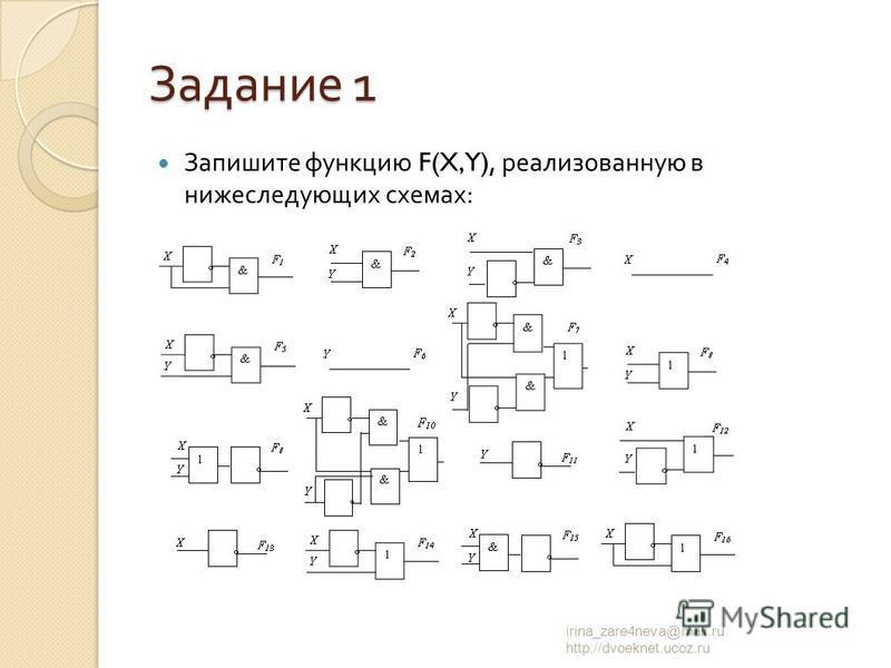 Задание 1 Запишите функцию F(X,Y), реализованную в нижеследующих схемах : irina_zare4neva@mail.ru http://dvoeknet.ucoz.ru