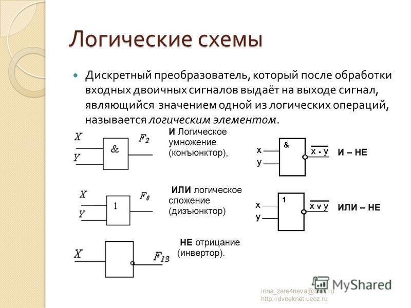 ИЛИ логическое сложение