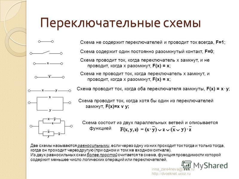 Переключательные схемы irina_zare4neva@mail.ru http://dvoeknet.ucoz.ru Схема не содержит переключателей и проводит ток всегда, F=1; Схема содержит один постоянно разомкнутый контакт, F=0; Схема проводит ток, когда переключатель х замкнут, и не провод