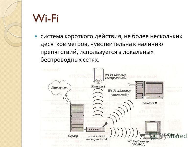 Wi-Fi система короткого действия, не более нескольких десятков метров, чувствительна к наличию препятствий, используется в локальных беспроводных сетях.