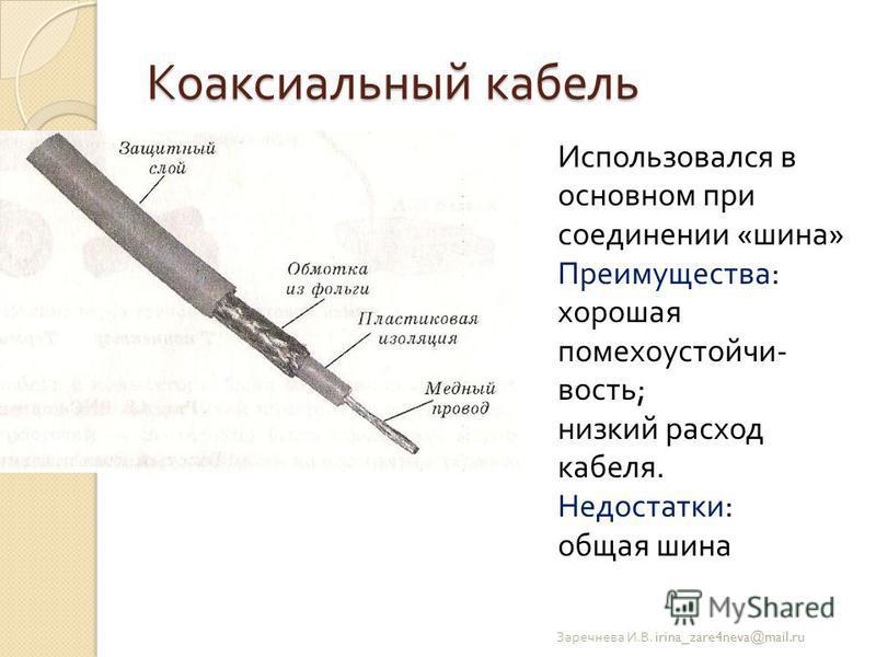 Коаксиальный кабель Использовался в основном при соединении « шина » Преимущества : хорошая помехоустойчивость ; низкий расход кабеля. Недостатки : общая шина Заречнева И. В. irina_zare4neva@mail.ru